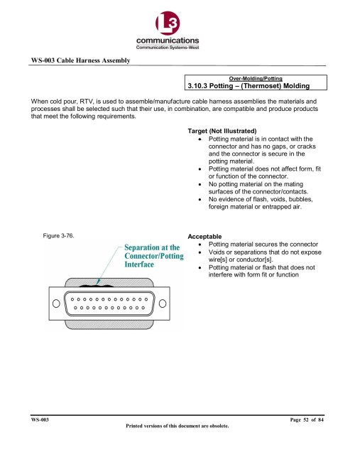 small resolution of workmanship standard template level iii l 3 communications pages 51 84 text version fliphtml5