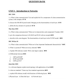question bank unit i introduction to networks vtuplanet pages 1 9 text version fliphtml5 [ 1391 x 1800 Pixel ]