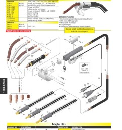 profaxlenco catalog pages 101 150 text version fliphtml5 profax k115 micro switch wiring diagram [ 1281 x 1676 Pixel ]