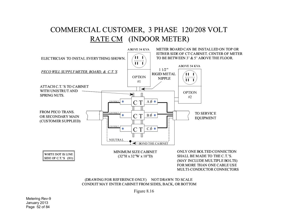 medium resolution of 8 metering peco an exelon company pages 51 84 text version fliphtml5