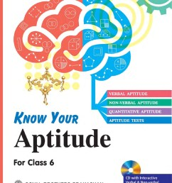 Know your Aptitude for class-6 [ 1800 x 1391 Pixel ]