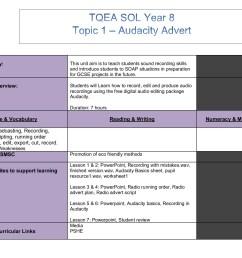 ICT Year 8 Pages 1 - 9 - Flip PDF Download   FlipHTML5 [ 1272 x 1800 Pixel ]