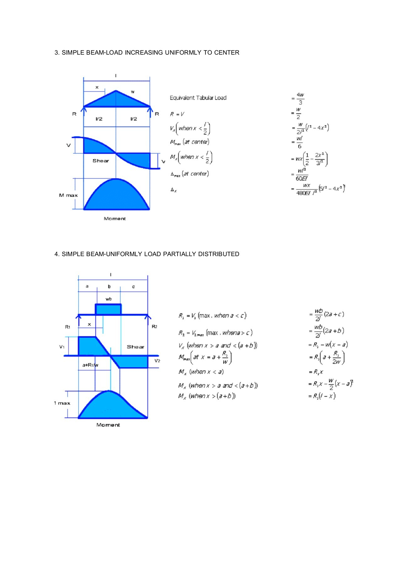 hight resolution of beam diagrams and formulas 2 jpg wiring diagram go beam diagrams and formulas 2 jpg