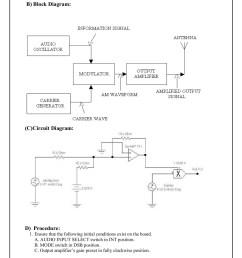 experiment 1 amplitude modulation process pages 1 31 text version fliphtml5 [ 1272 x 1800 Pixel ]