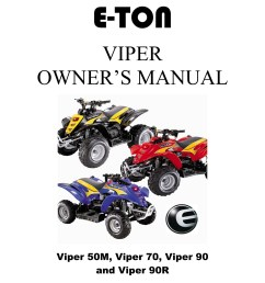 e ton 50 viper atv owners maintenance instruction pages 1 36 [ 1391 x 1800 Pixel ]