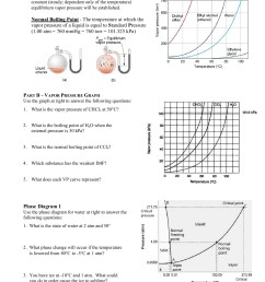 generic phase diagram community unit school district 95 pages 1 4 text version fliphtml5 [ 1272 x 1800 Pixel ]