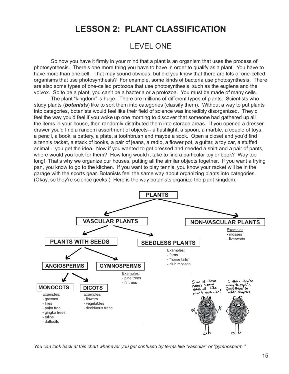 medium resolution of club mos plant diagram