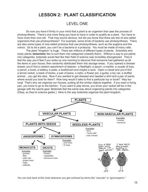 small resolution of club mos plant diagram