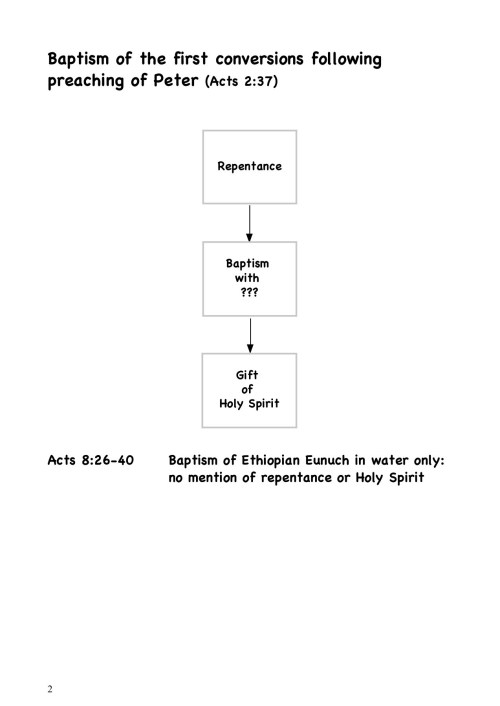 small resolution of baptism as described by mark chapter 1 pages 1 8 text version fliphtml5