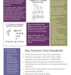 eureka math grade 5 module 4 parent tip sheet [ 1391 x 1800 Pixel ]