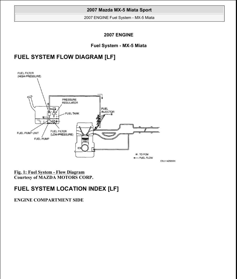 medium resolution of mazda fuel pressure diagram wiring library fuel system flow diagram lf mellens net