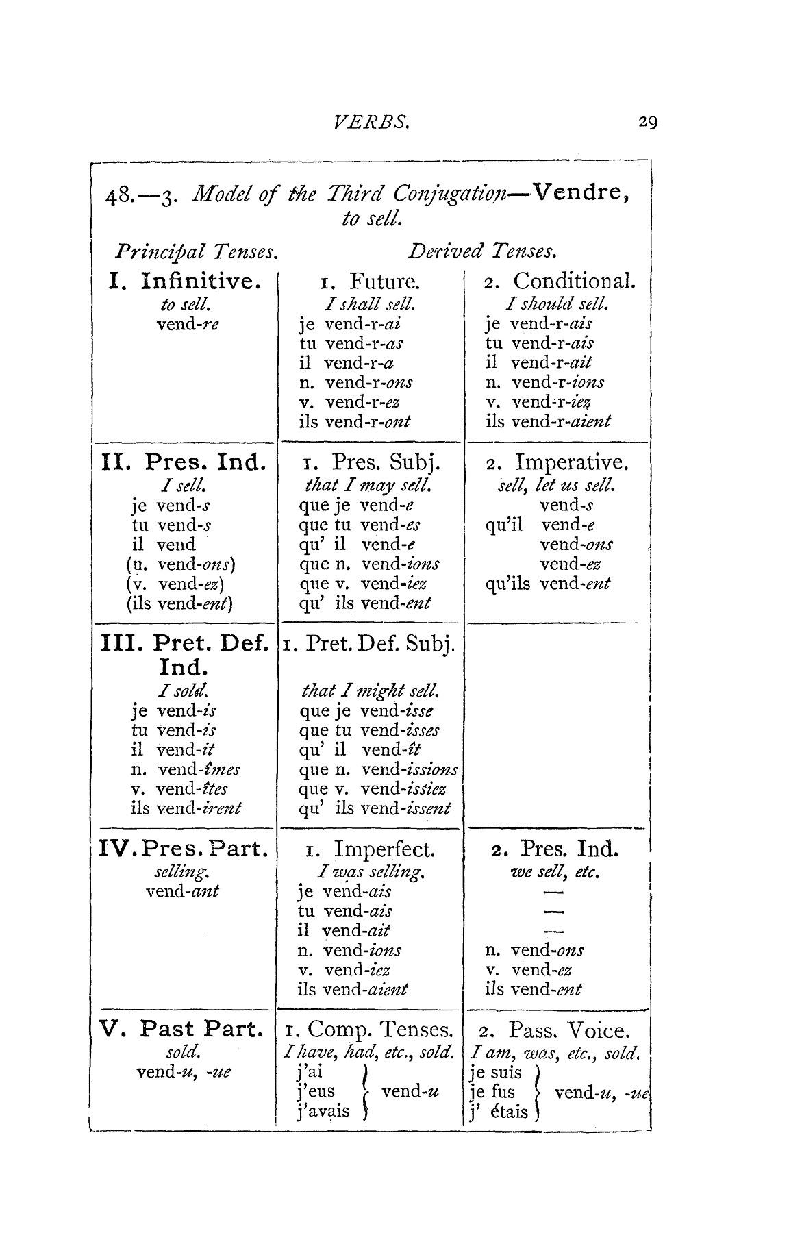 Que Tu Aies Ou Ais : French, Grammar, Hermann, Breymann, Pages, Download, FlipHTML5