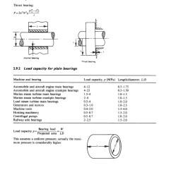 mechanical engineer s data handbook pages 101 150 text version fliphtml5 [ 1260 x 1800 Pixel ]