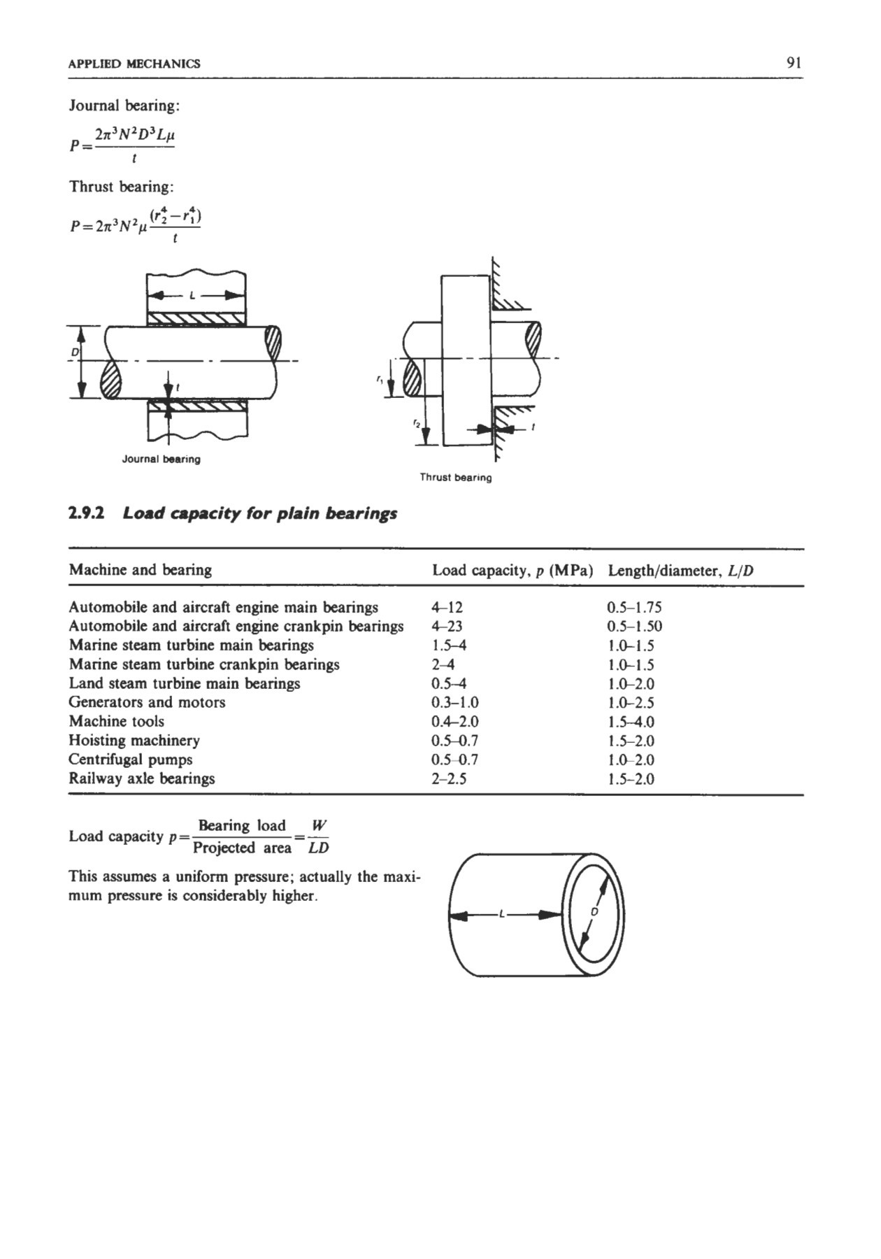 hight resolution of mechanical engineer s data handbook pages 101 150 text version fliphtml5