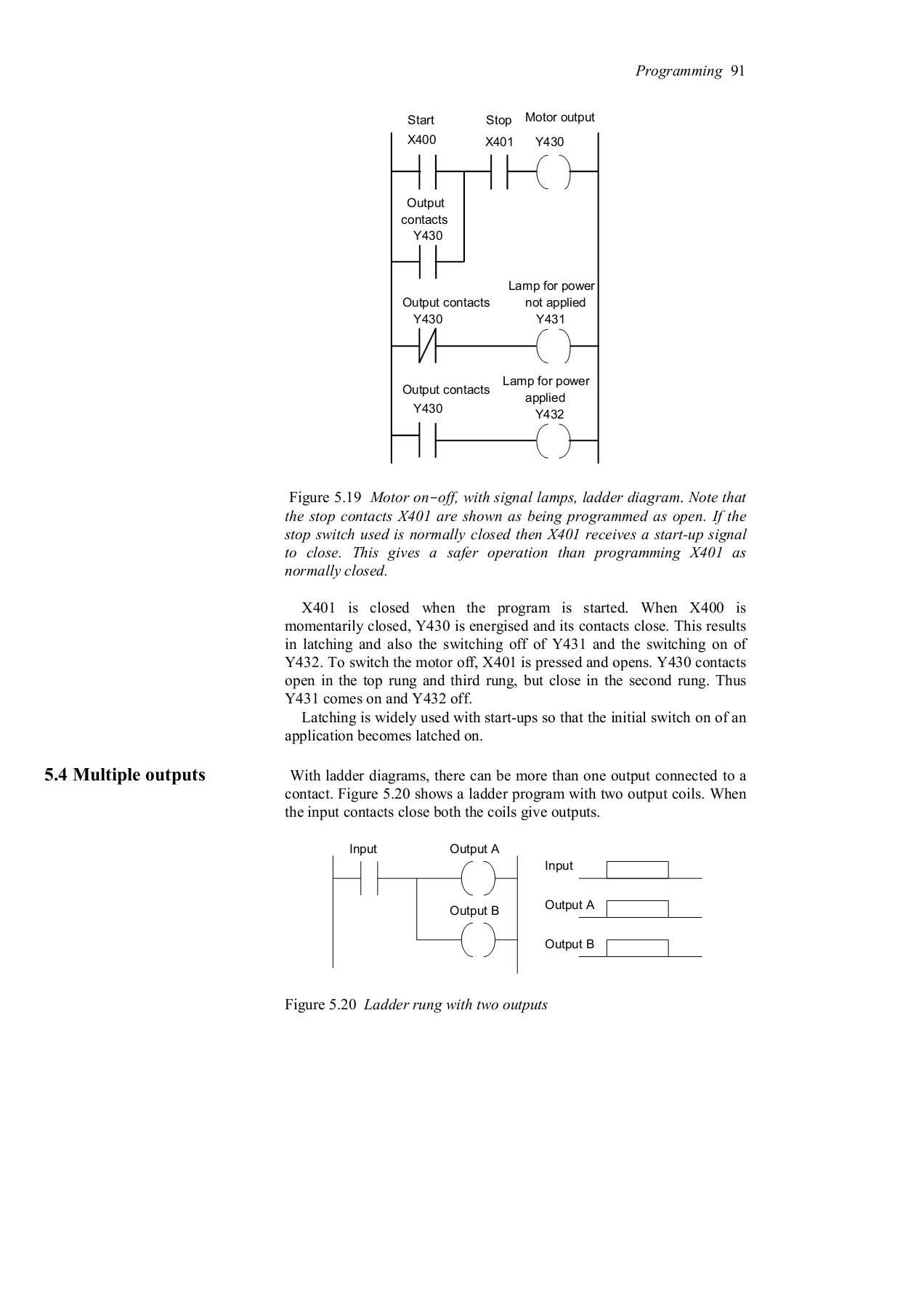 hight resolution of programmable logic controllers 4th edition w bolton