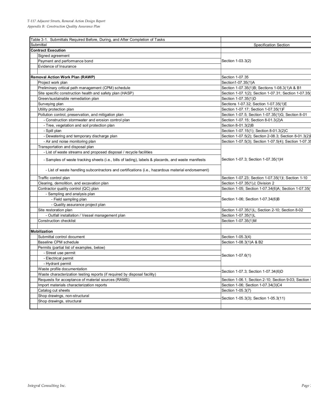 medium resolution of construction quality assurance plan t 117 pages 51 58 text version fliphtml5