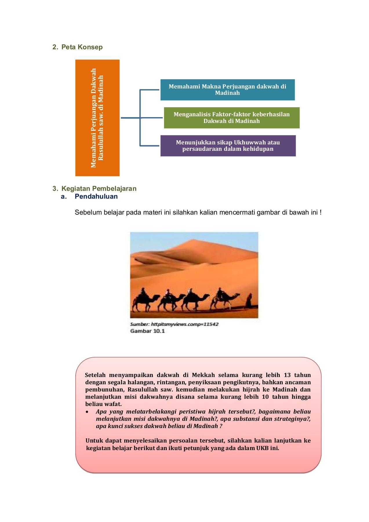 Dakwah Di Madinah : dakwah, madinah, Ukbm-Perjuangan-dakwah-rasulullah-saw-di-madinah_clone, Kholiq, Online, PubHTML5