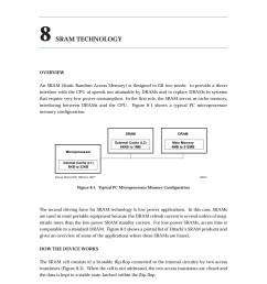 logic diagram 512 x 8 bit sram [ 1391 x 1800 Pixel ]