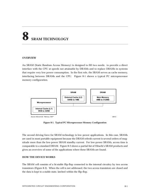 small resolution of logic diagram 512 x 8 bit sram