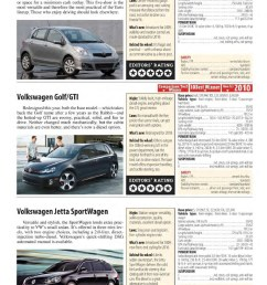car and driver buyer s guide 2010 pages 101 150 text version pubhtml5 [ 1330 x 1800 Pixel ]