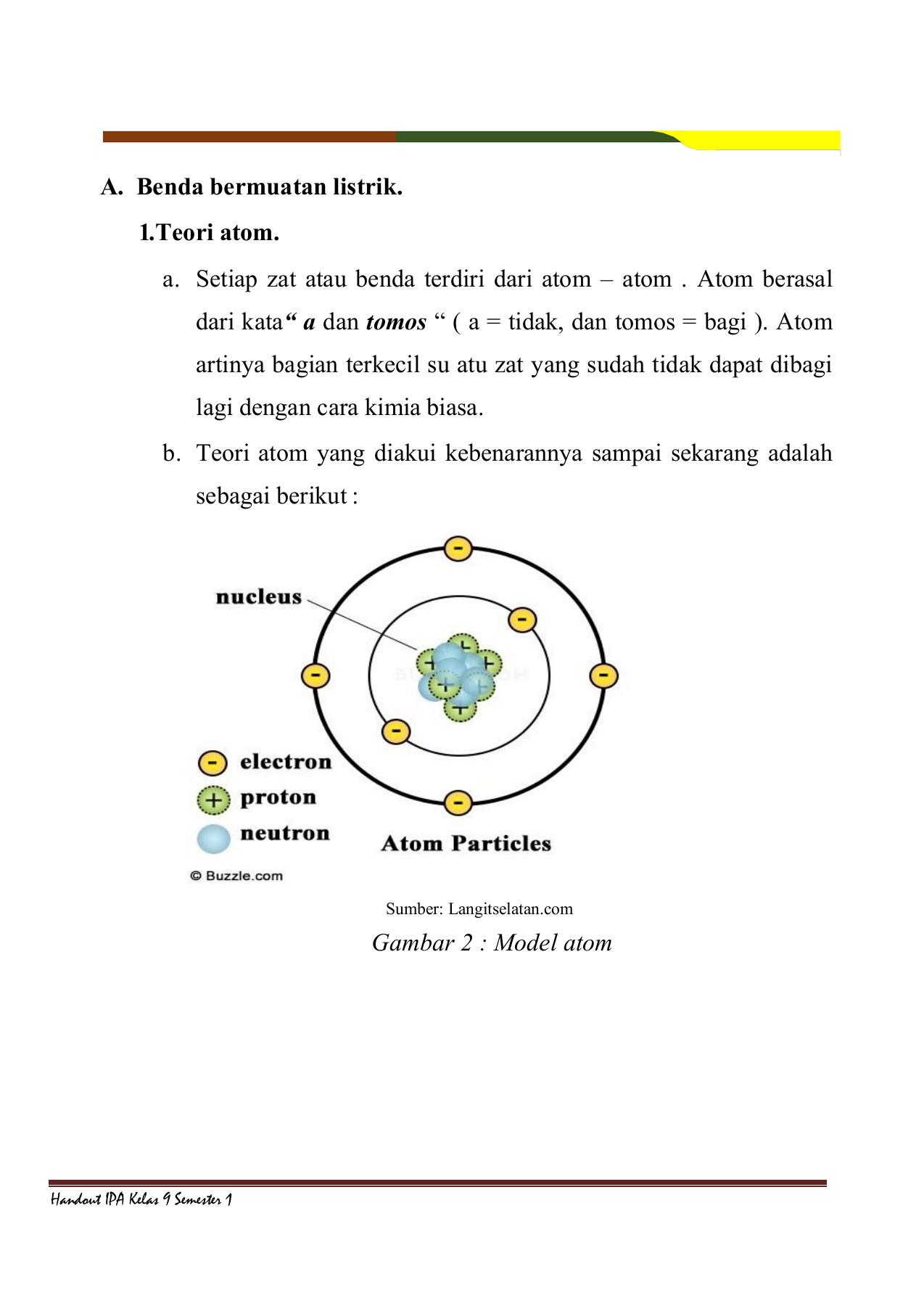 Cara Membuat Benda Bermuatan Listrik : membuat, benda, bermuatan, listrik, Tidak, Bermuatan, Listrik, Python