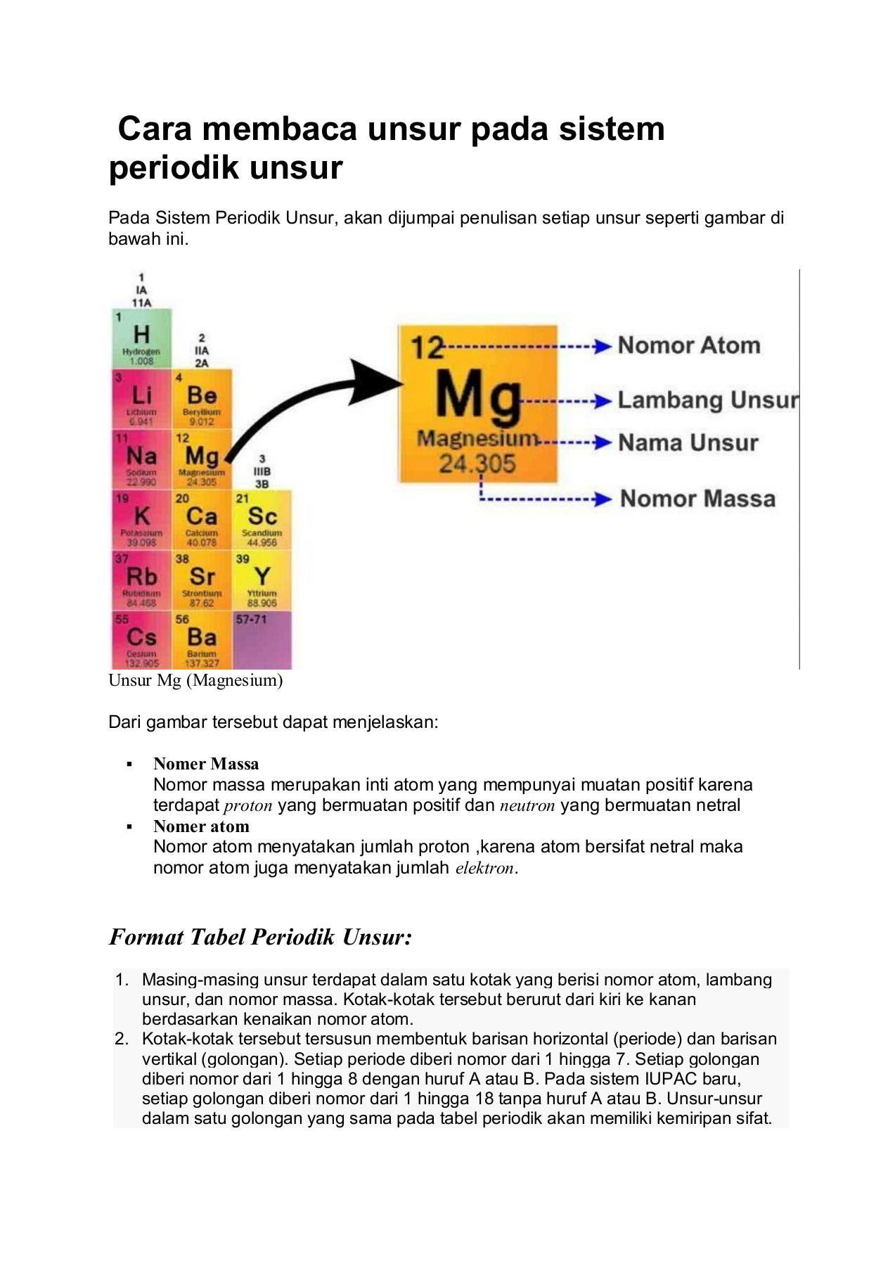 Sistem Periodik Unsur Pdf : sistem, periodik, unsur, SISTEM, PERIODIK, UNSUR, Natani, Online, PubHTML5