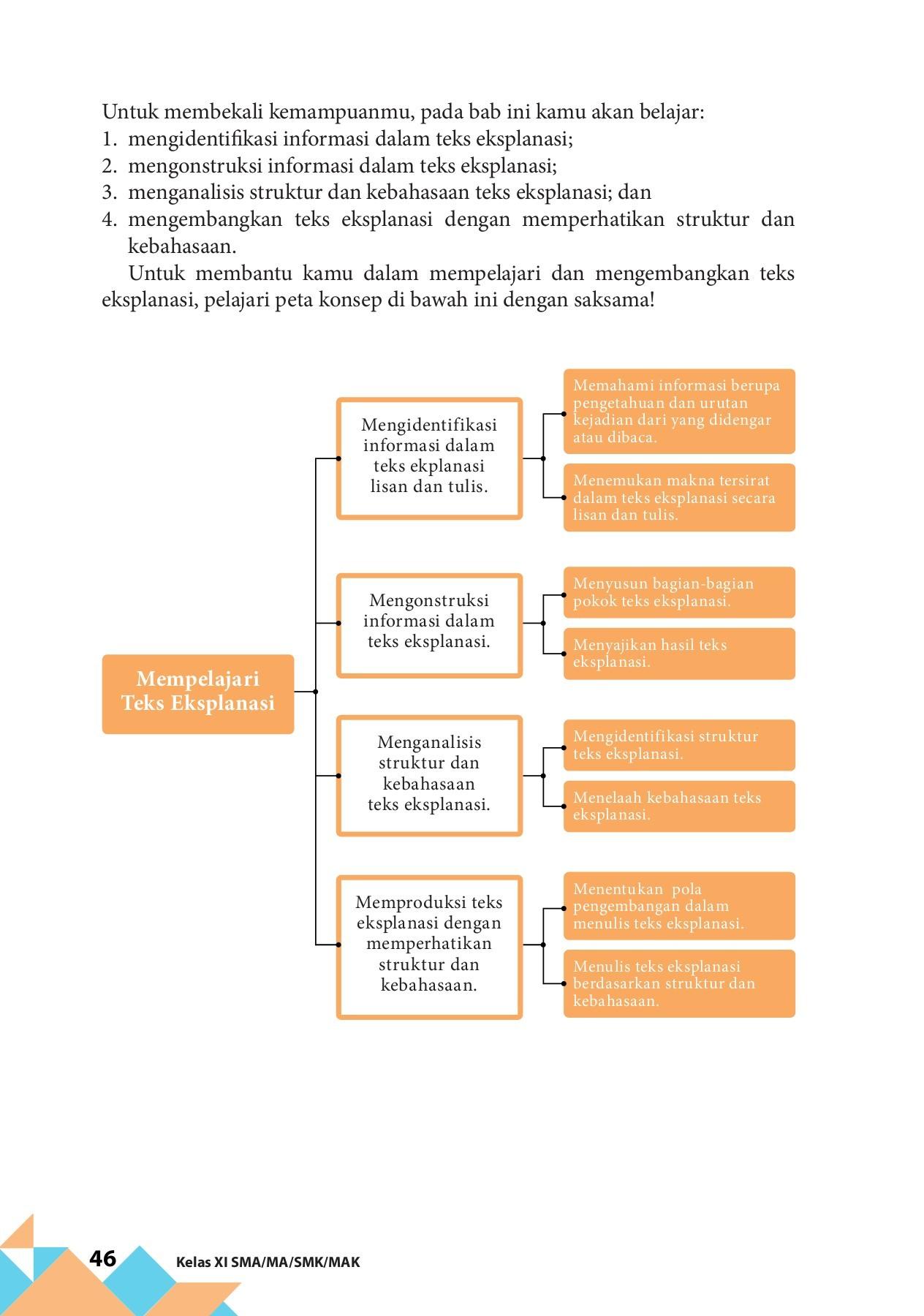 Langkah Pertama Dalam Menyusun Teks Eksplanasi : langkah, pertama, dalam, menyusun, eksplanasi, Bahasa, Indonesia, Kelas, 11_by, Sartono, Pages, 51-100, PubHTML5