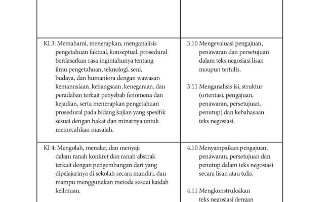 Contoh Teks Negosiasi Singkat Jual Beli Hp Kumpulan Teks Ceramah Kultum Puisi Pantun Dll Cute766