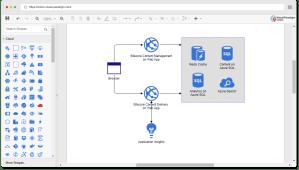 Online Azure Diagram Tool