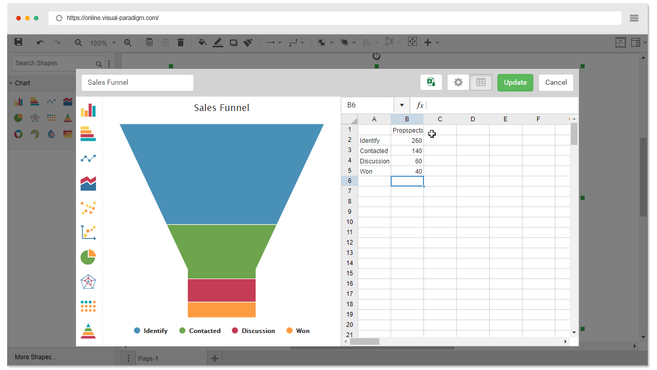 hight resolution of input your data and your changes will be shown instantly on the funnel chart next to the table