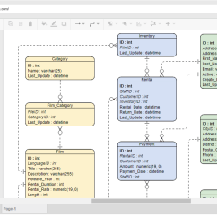 How To Make An Er Diagram For Database Gibson Sg Junior Wiring Online Erd Tool