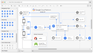 Google Cloud Platform Diagram Software