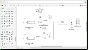 Software de diagrama de tubería e instrumentación (P&ID)