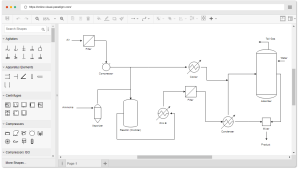 Process Flow Diagram Software