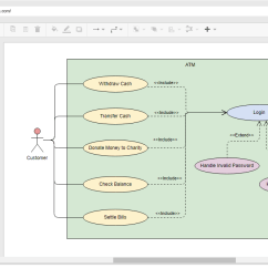 Class Diagram For Text Editor 2005 Ford E350 Fuse Online Uml Tool