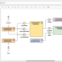 Visio Uml Component Diagram Wiring For Bell Door Entry System Free Tool Example Ticket Selling