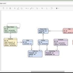 Entity Relationship Diagram Software Fridge Compressor Wiring Free Online Drawing Tool Er Erd