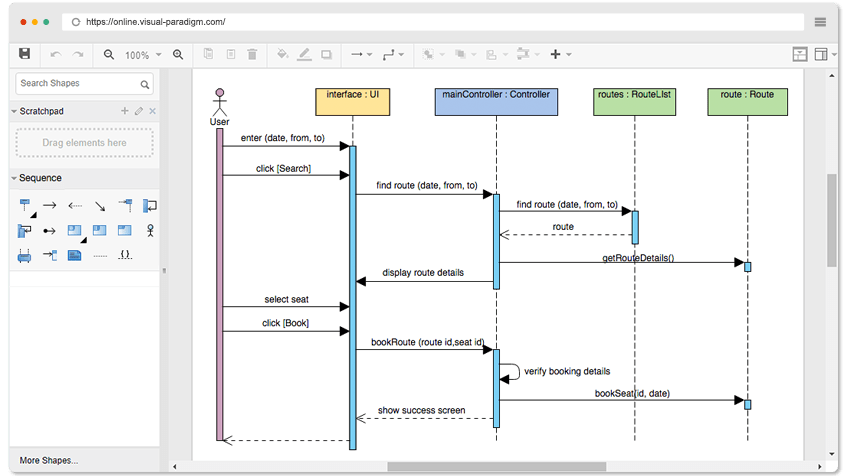 sequence diagram for hotel reservation system tekonsha wiring free tool open example book