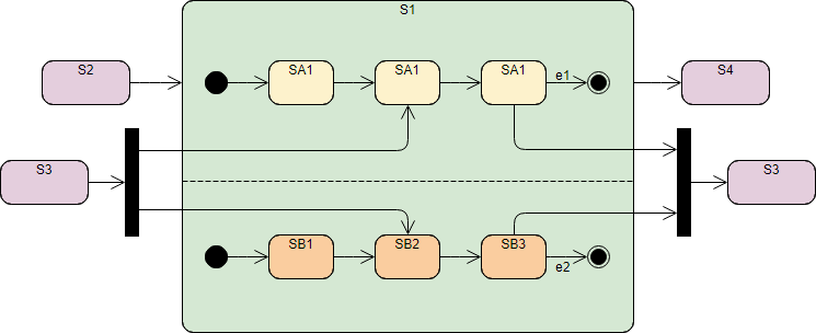 example of fire exit diagram passkey 3 wiring state point wire data schema machine tutorial emergency templates