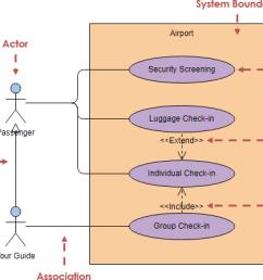 uml generalization diagram example [ 677 x 420 Pixel ]