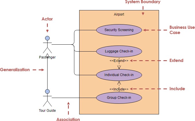 hight resolution of uml generalization diagram example