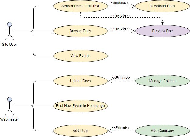 medium resolution of use case diagram example using website