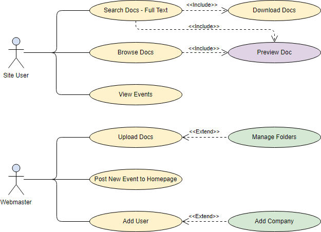hight resolution of use case diagram example using website