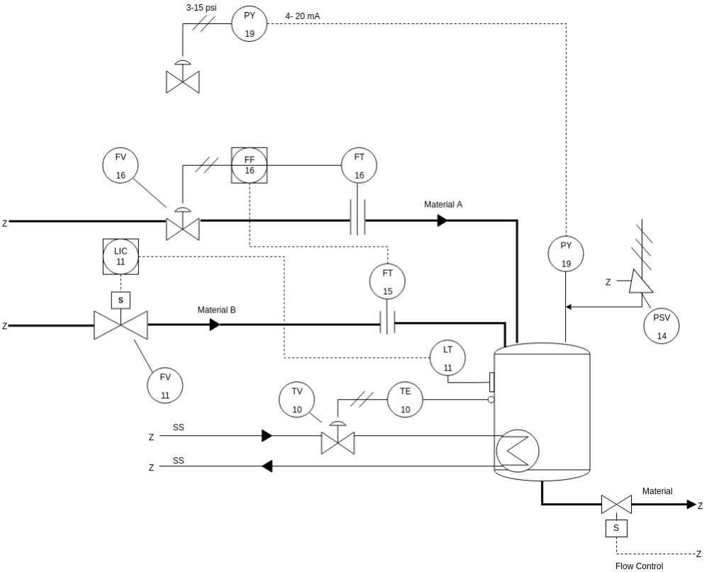 medium resolution of piping and instrumentation diagram example mixing station mixing station