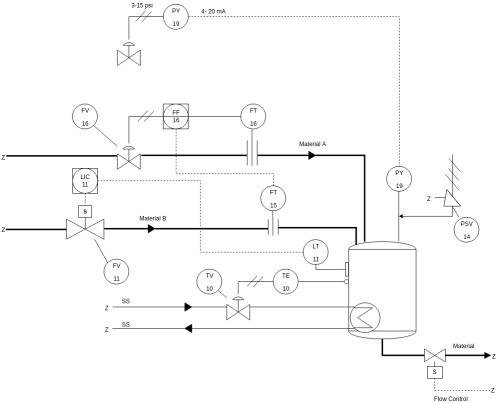 small resolution of piping and instrumentation diagram example mixing station mixing station