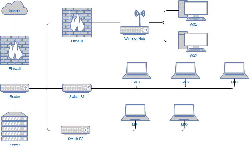 office network cakne kaptanband