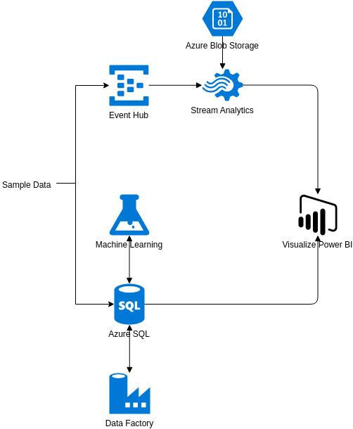 er diagram tool for oracle 02 ford focus fuse free azure architecture examples