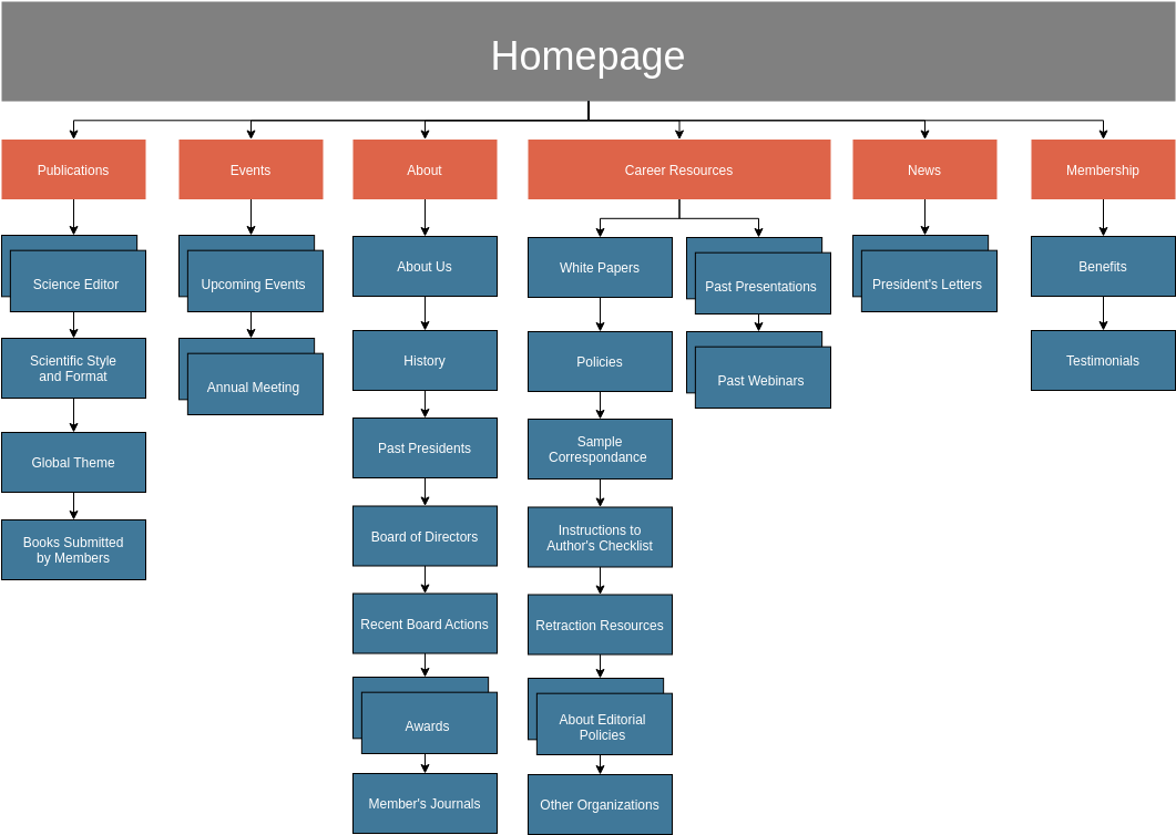 Company Website Sitemap Site Map Diagram Example