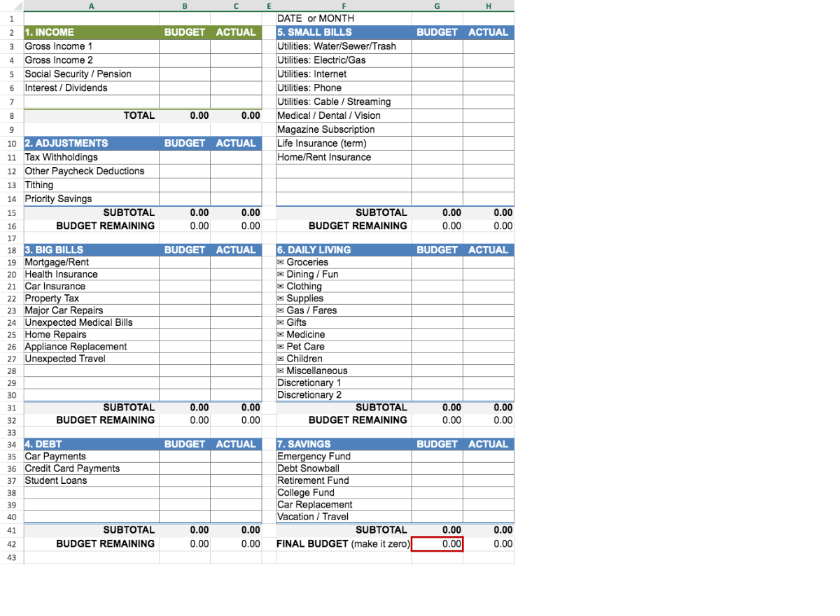 Zero Based Budget Worksheet Template