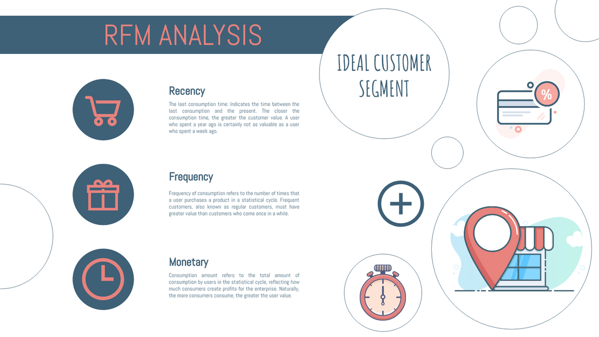 Use this market analysis template to help you understand the size of a new market or potential category and perform a competitor analysis. Rfm Customer Segmentation Strategic Analysis Strategic Analysis Template